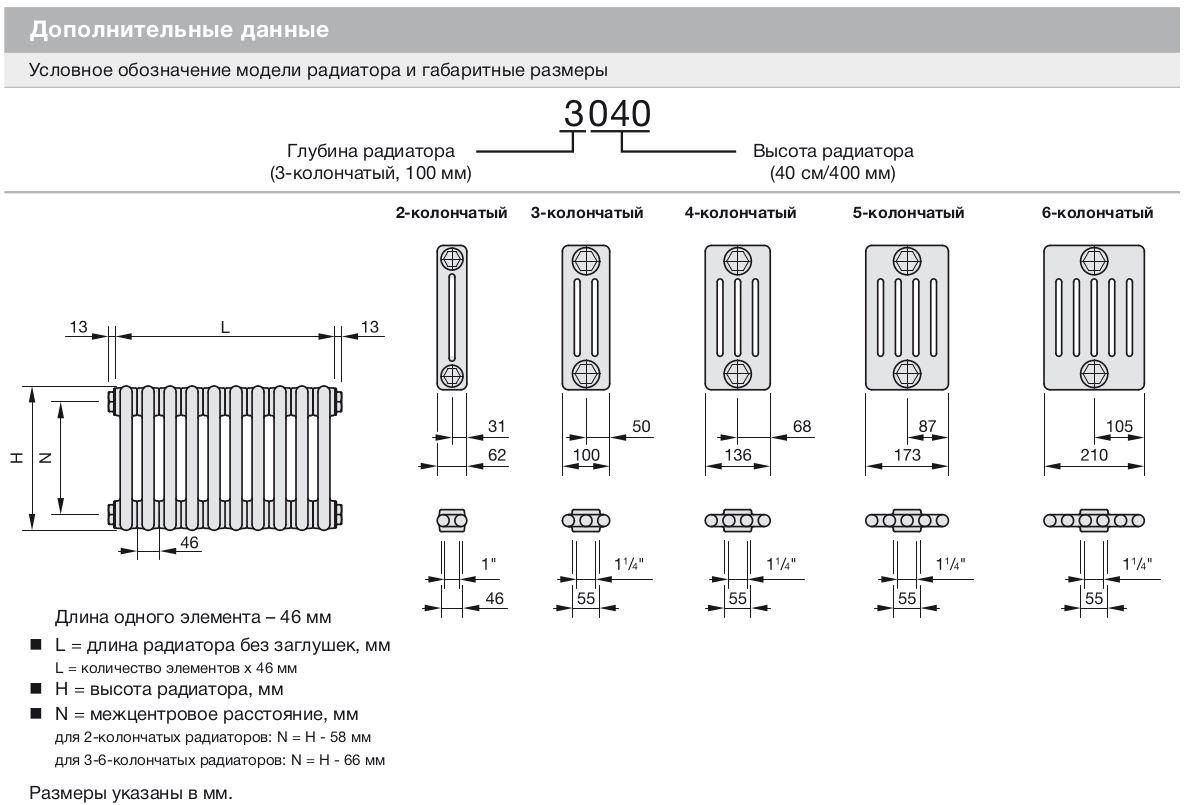 Характеристики стальных трубчатых радиаторов Zehnder